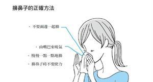 鼻塞好難受?5方法讓鼻子暢通