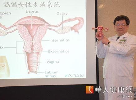 解尿困難?年輕女性子宮頸癌奪命