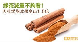 綠茶減重不夠看!肉桂燃脂效果高出1.5倍