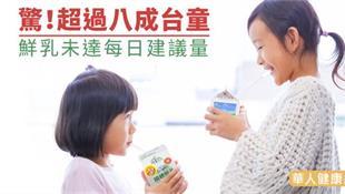 《鮮乳》逾八成童未達每日建議量