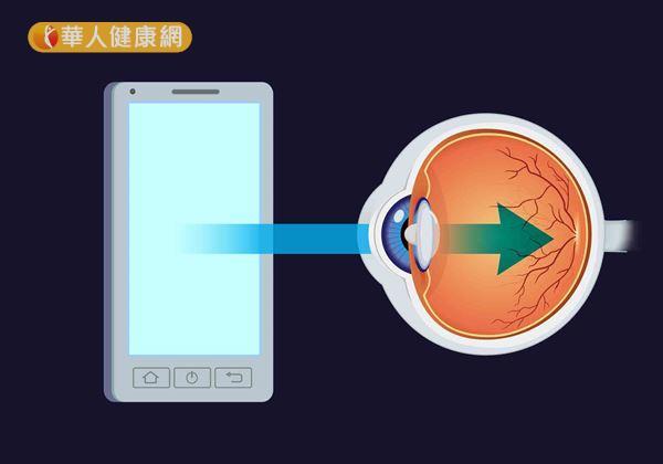 藍光是一種人體肉眼可直接看見的可見光,無論是太陽光、電視,以及電腦、手機等3C產品,都有藍光的存在。