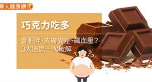 巧克力吃多會肥胖、皮膚變差、飆血壓?3大迷思一次破解