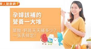 孕婦該補的營養一大堆,葉酸、鈣質天天補多少?一張表搞定!