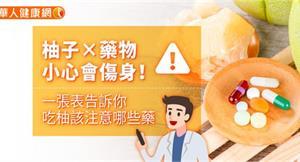 柚子×藥物,小心會傷身!一張表告訴你吃柚該注意哪些藥
