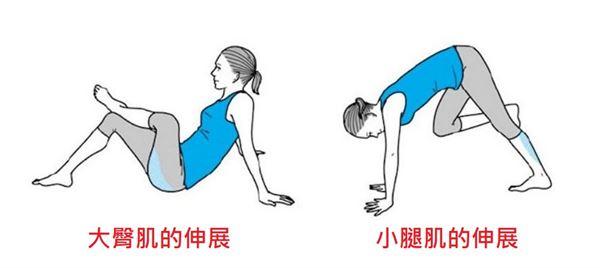 (圖片來源/《40歲起,保持最佳狀態:打造不疲累的身體和不屈服的心》)