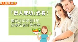 「做人成功」必看!備孕前半年到1年,這樣吃提升受孕率