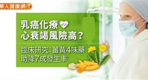 乳癌化療心衰竭風險高?臨床研究:薑黃4味藥,助降7成發生率