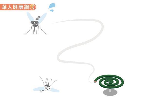 空氣流通的室內點上艾條,讓它瀰漫在空氣中,蚊蟲就不敢接近了。