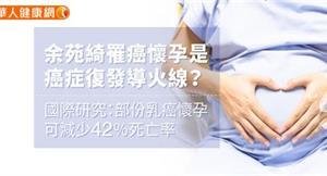 余苑綺罹癌懷孕,是癌症復發導火線?國際研究:部份乳癌懷孕可減少42%死亡率