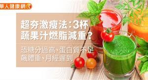 超夯激瘦法:3杯蔬果汁燃脂減重?恐糖分過高、蛋白質不足,飆體重、月經遲到