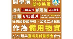 台灣第10例確診患者出院了!開學前防疫,已有645萬片備用口罩、額溫槍2.5萬支