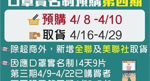 口罩2.0第四輪線上預購4月8日開跑 四大超商、全聯、美廉社皆可領