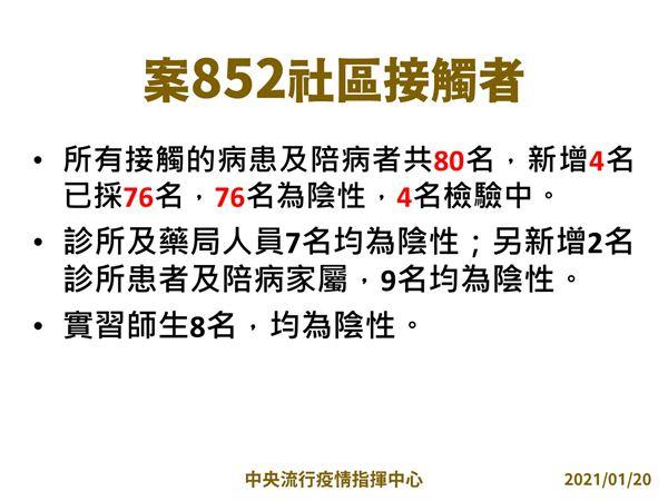 案852社區接觸者,20210120版。(圖片/指揮中心提供)
