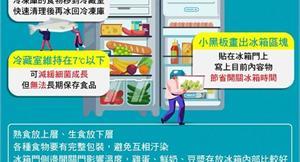防疫大採購塞爆冰箱?雞蛋、牛奶怎麼冷藏?!宋明樺營養師1張圖教你正確使用冰箱